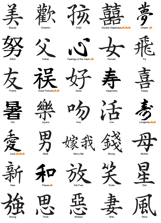 List Of Synonyms And Antonyms Of The Word Kanji Symbols And Meanings